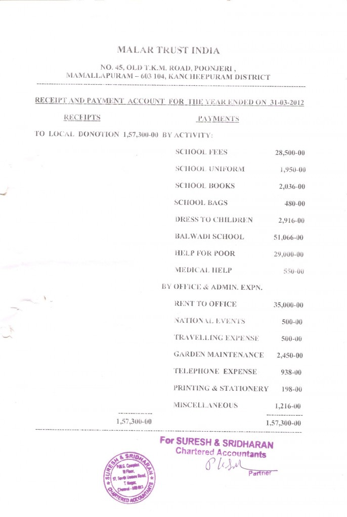 2011-12 balance sheet (Local donation receipt-payment)